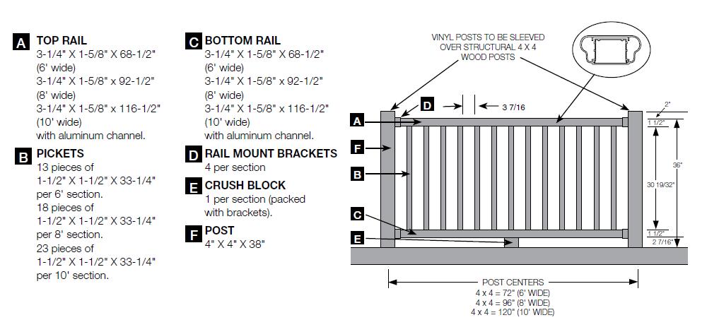 Bufftech Kingston Vinyl Railing Discount Fence Supply